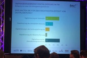 """Auch Ergebnisse zu einer Studie """"Digitalisierung im FM"""" wurden in Düsseldorf präsentiert<br />"""