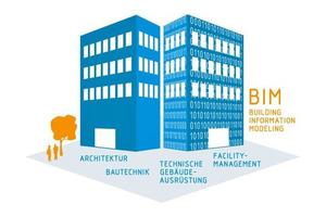 Die neue Richtlinie VDI 2552 Blatt 3 zeigt, wie sich Qualitäts-, Kosten- und Terminrisiken von Bauprojekten erheblich reduzieren lassen