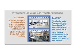 Grafik 3: Industrie 4.0-Transformationen in unterschiedlichen Geschwindigkeiten in der Bauwelt und Nutzerwelt