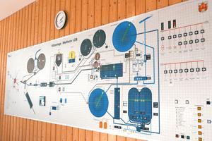 Die Stadtwerke Weilheim verwalten mittlerweile zahlreiche unterschiedliche Gebäude und Anlagen mit dem neuen System