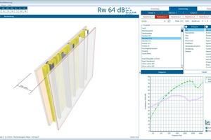 Die Bandbreite numerischer Bauakustik reicht von Programmen zur schalltechnischen Optimierung von Bauteilen…