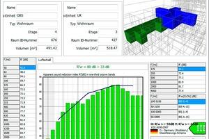 …über Werkzeuge zur Berechnung der Schalldämmung in Gebäuden gemäß DIN EN 12354…