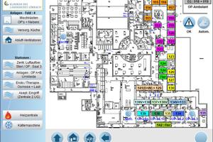 Web-Visualisierung der Zonen-Mischkästen im OP-Bereich