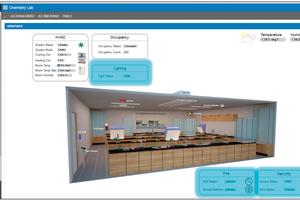 Alarmverifikation mit Metasys: Wird ein Entstehungsbrand gemeldet, kann das Gebäudeautomationssystem die Sicherheitskameras auf die entsprechende Position richten