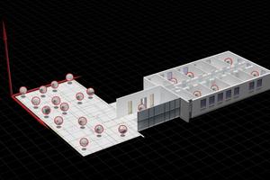 Im 3D-Koordinatensystem verortete Panoramen