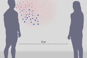 Die tausendstel Millimeter großen Tröpfchen verteilen sich beim Sprechen, Husten und Niesen aus dem Mund und schweben als unsichtbare Sprühwolke teils über Stunden im Raum