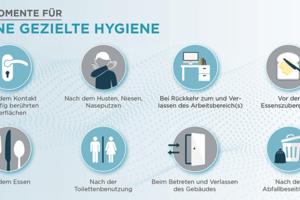 8 Momente für eine gezielte Hygiene<br />