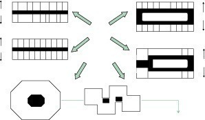 Grafik 1: Alternative Büroformen<br />