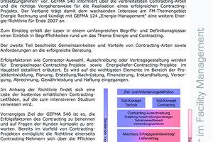 """<div class=""""Fließtext"""">Zeitgleich zum Inkrafttreten der Energieeinsparverordnung EnEV 2007 am 1. Oktober 2007 stellte GEFMA die Ausgabe der Richtlinie 540 """"Energie-Contracting - Erfolgsfaktoren und Umsetzungshilfen"""" vor. Die Richtlinie informiert über die am Häufigsten genutzten Contracting-Arten und die richtige Vorgehensweise für die Realisation eines erfolgreichen Contracting-Projekts. Der Verband trägt damit dem wachsenden Interesse am FM-Themengebiet  """"Energie"""" Rechnung und kündigte mit GEFMA 124 """"Energie-Management"""" eine weitere Energie-Richtlinie an.</div><div class=""""Fließtext"""">Zum Einstieg erhält der Leser in einem umfangreichen Begriffs- und Definitionsglossar einen Einblick in Begrifflichkeiten rund um das Thema Energie und Contracting. Der zweite Teil beschreibt Gemeinsamkeiten und Vorteile von Contracting-Arten sowie Anforderungen an die erfolgreiche Beratung.</div><div class=""""Fließtext"""">Erfolgsfaktoren wie Contractor-Auswahl, Ausschreibung oder Vertragsgestaltung werden für Energieeinspar-Contracting-Projekte sowie Energieliefer-Contracting-Projekte im Hauptteil detailliert erläutert. Es wird auf die wichtigsten Elemente im Bereich der Projektentwicklung, Planung, Erstellung/Nachrüstung, Finanzierung, Instandhaltung, Versorgung, Abrechnung, Gewährleistung und Haftung eingegangen.</div><div class=""""Fließtext""""> Im Anhang der Richtlinie findet sich eine  Liste der kostenlos erhältlichen Contracting- Leitfäden, auf die zum intensiveren Studium verwiesen wird.</div><div class=""""Fließtext"""">Vorrangiges Ziel der GEFMA 540 ist es, die Erfolgsfaktoren des Contracting zu benennen und auf Fragen der Kunden kompakt zu antworten. Bereits im Vorfeld von Contracting-Projekten ermöglicht die Richtlinie einerseits Contracting-Nehmern sich über die Pflichten des Contractors zu informieren und sich andererseits auch über eigene Pflichten als Kunden klar zu werden.</div><div class=""""Fließtext""""></div><div class=""""Fließtext"""">Die Richtlinie kostet 36,00 € (kostenlos für GEFMA-Mitg"""