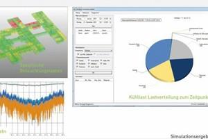 Simulationsergebnisse Neubau Klinikum Frankfurt Höchst
