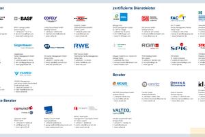 Die Liste der nach ipv-zertifizierten Unternehmen reicht dabei von kleineren Gebäudedienstleistern, vorrangig in Deutschland agierend bis hin zu großen, multinationalen Konzernen...