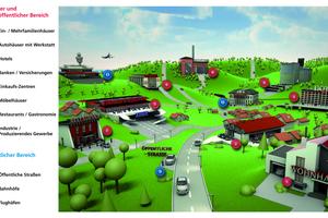 Ladestationen für die Elektromobilität werden an vielen Orten errichtet: im privaten Bereich zu Hause (1), im halb-öffentlichen Bereich in Gewerbe und Industrie (2 bis 8) sowie im öffentlichen Bereich (9 bis 11)